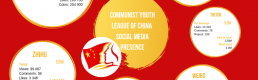Chinese Communist Youth League: Your Next Influencer
