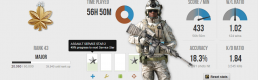Improving your game performance with data visualization