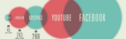 A Streamlined Explanation: The Problem with Streaming Games on YouTube