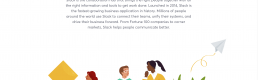 Technology in the Workplace, Slack and Privacy Issues