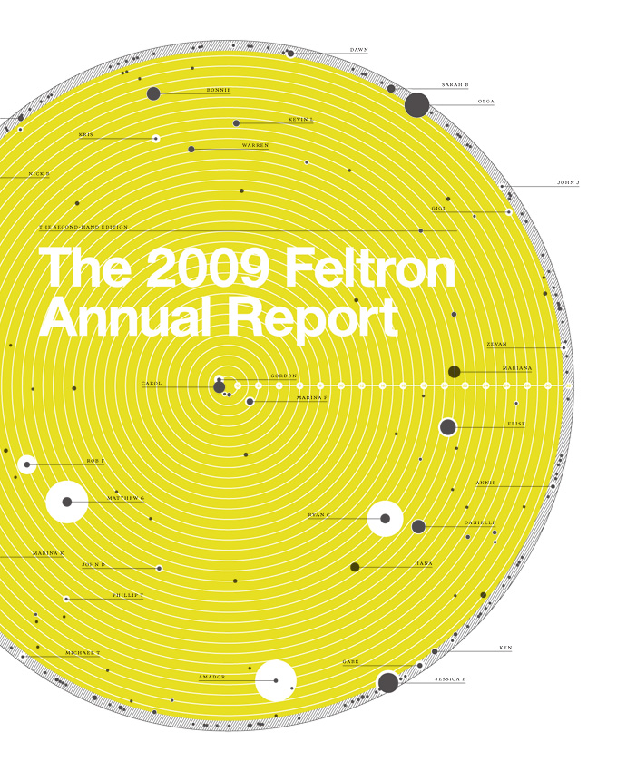 Feltron Annual Report 2009