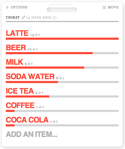 Two weeks of beverage tracking (excluding water) using daytum