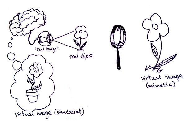 illustrative aid
