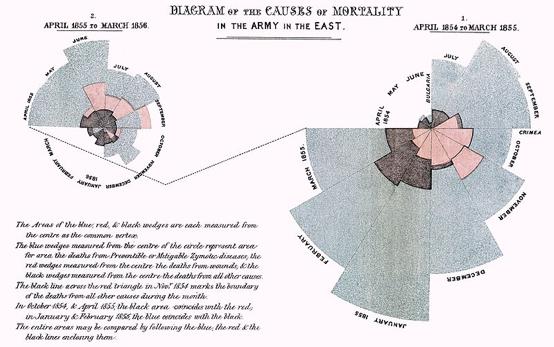 data visualisatie 1855