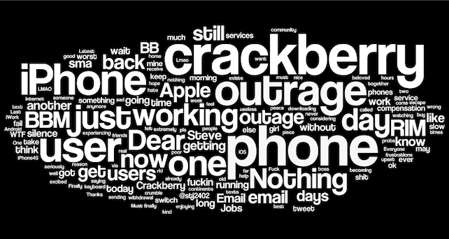 Blackberry Out(r)age Wordcloud