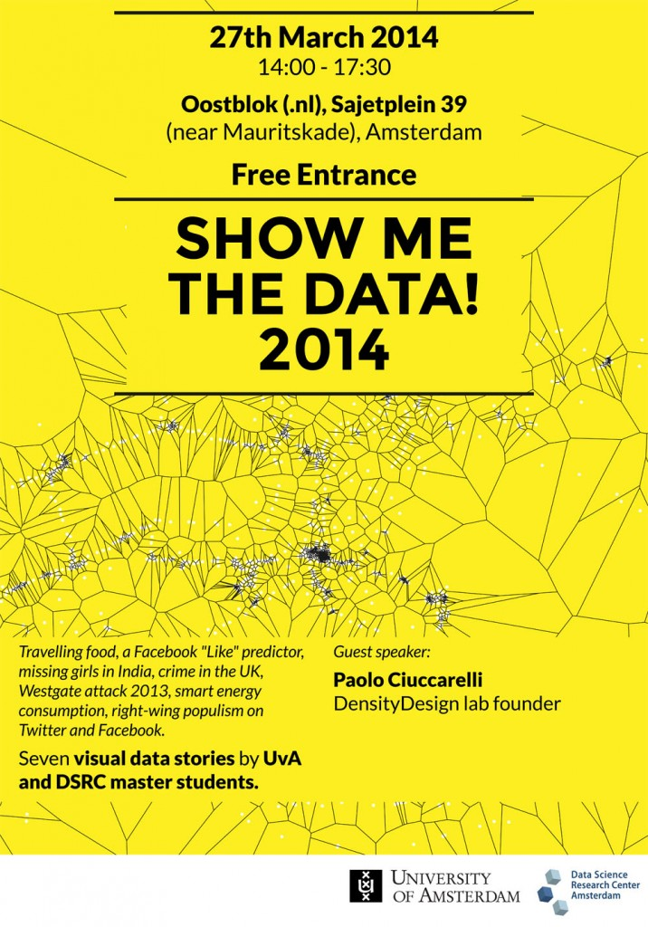 showmethedata-2014-editable