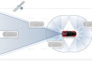 Autopilot Sensors