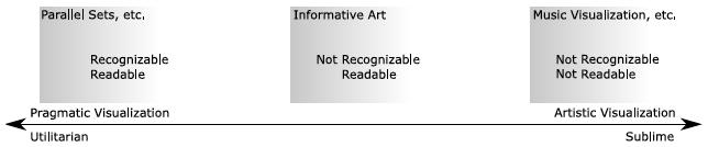 Kosara - Pragmatic - Artistic