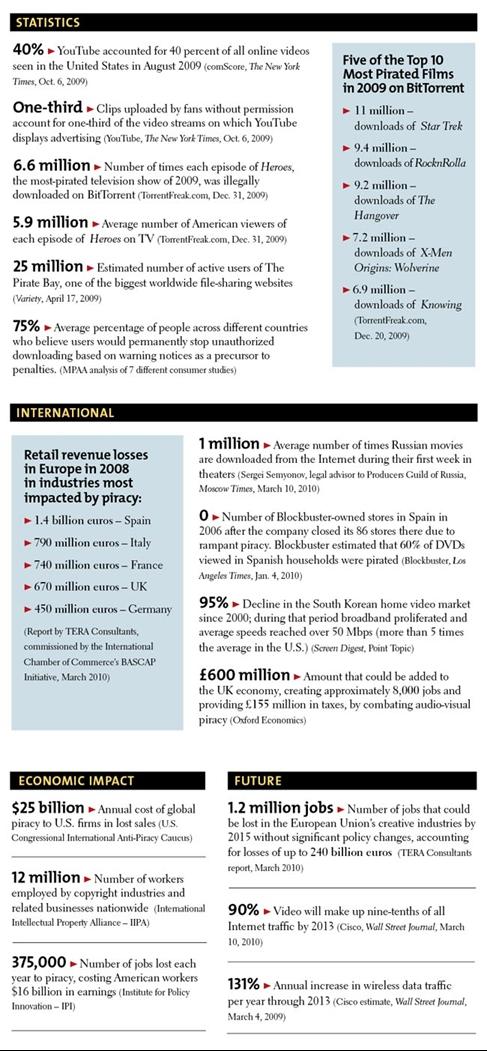 piracy on the internet essay