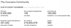 Screenshot taken on September 7, 2013 from www.coursera.org/#about/community