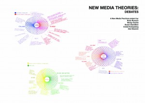 New-Media-Theories-Debates