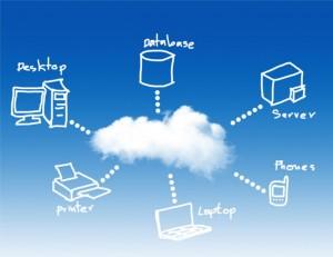 Tried-Cloud-Computing