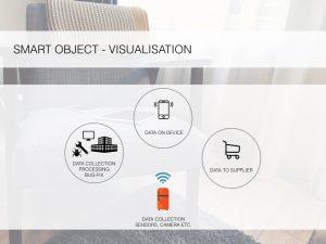 fridge-visualisation-001