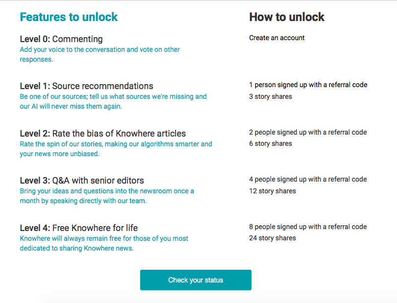 The different levels of Knowhere membership and how to unlock them